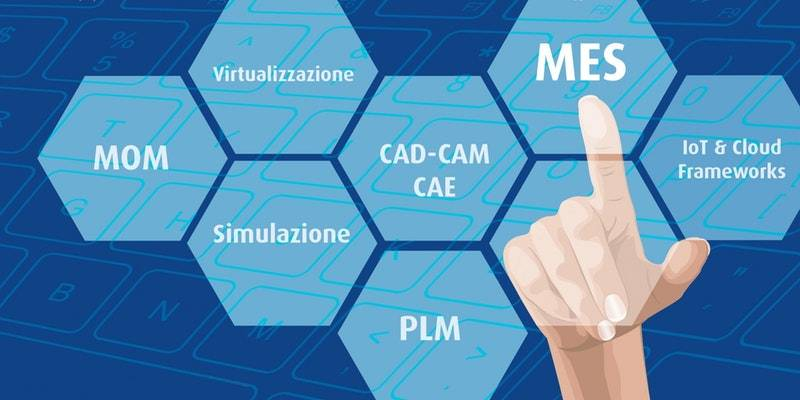 Il software industriale nell'era 4.0
